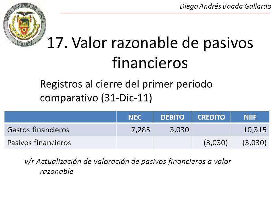 17. Valor razonable de pasivos financieros Registros al cierre del primer período comparativo (31-Dic-11) v/r Actualización de valoración de pasivos f