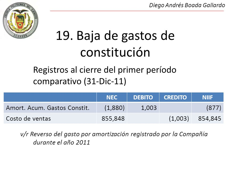 19. Baja de gastos de constitución Registros al cierre del primer período comparativo (31-Dic-11) v/r Reverso del gasto por amortización registrado po