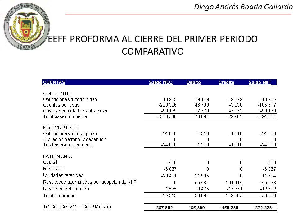 Diego Andrés Boada Gallardo EEFF PROFORMA AL CIERRE DEL PRIMER PERIODO COMPARATIVO