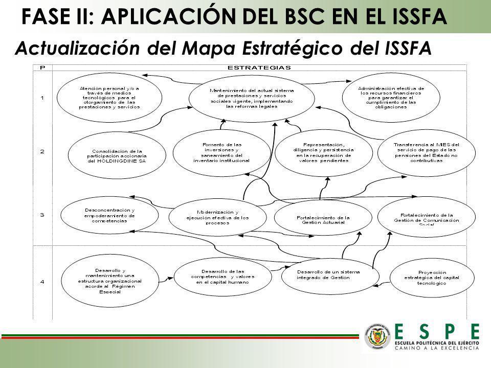 Actualización del Mapa Estratégico del ISSFA FASE II: APLICACIÓN DEL BSC EN EL ISSFA