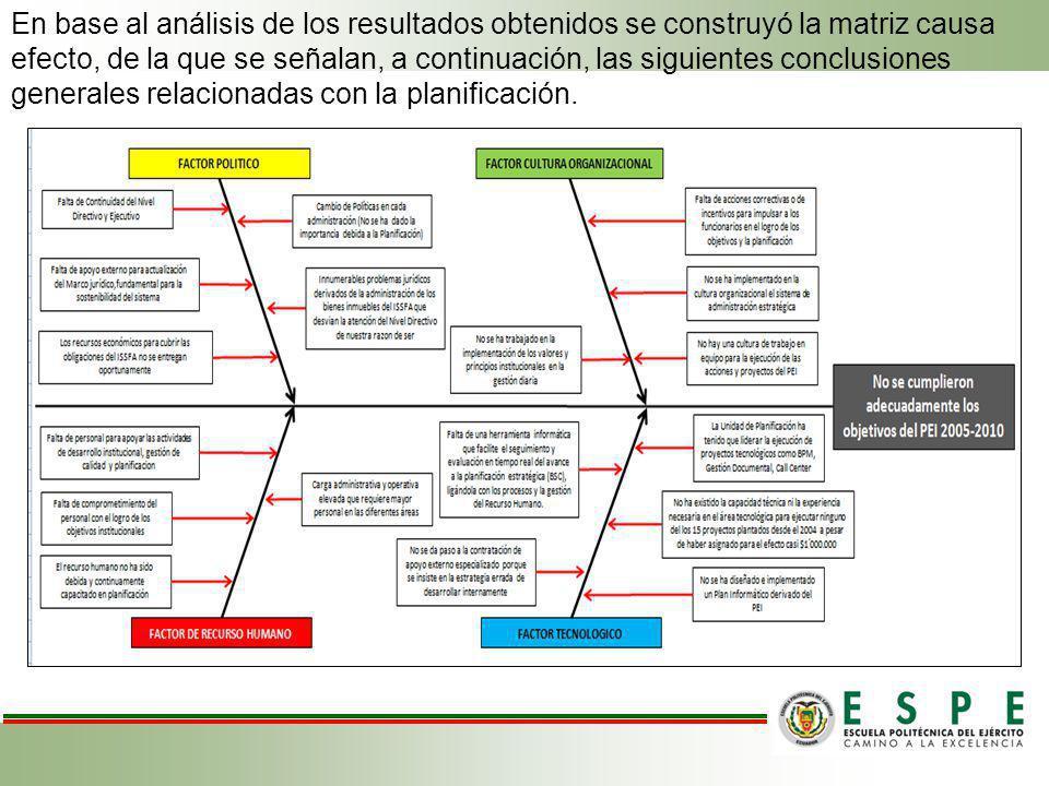 En base al análisis de los resultados obtenidos se construyó la matriz causa efecto, de la que se señalan, a continuación, las siguientes conclusiones