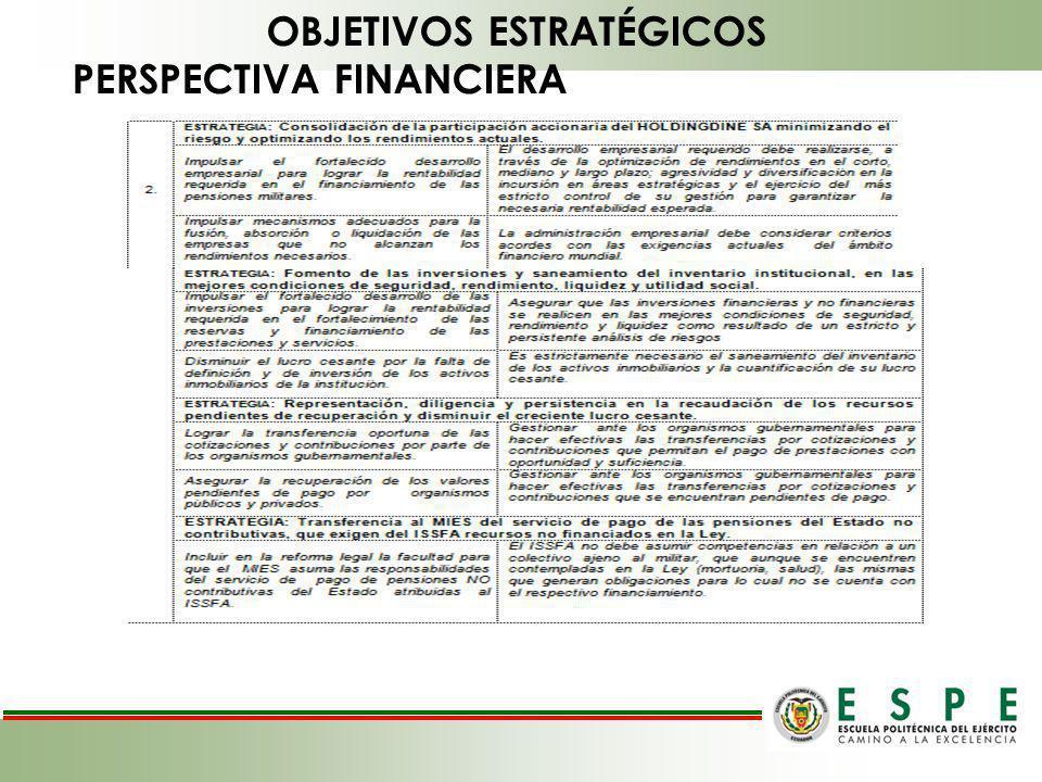 OBJETIVOS ESTRATÉGICOS PERSPECTIVA FINANCIERA