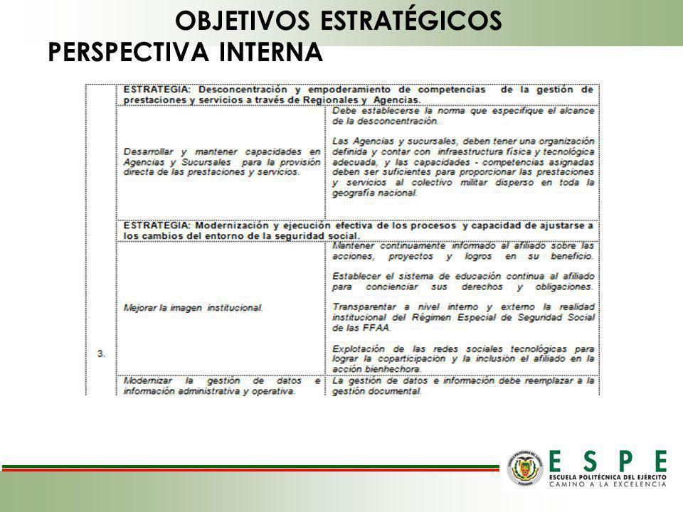 OBJETIVOS ESTRATÉGICOS PERSPECTIVA INTERNA