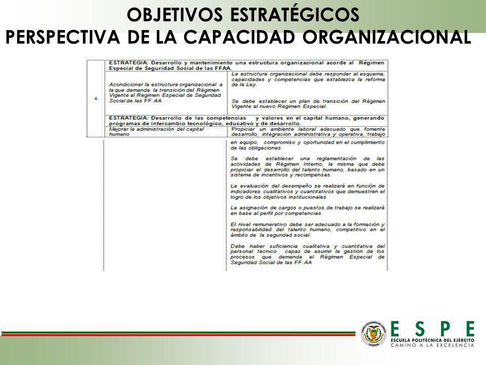 OBJETIVOS ESTRATÉGICOS PERSPECTIVA DE LA CAPACIDAD ORGANIZACIONAL