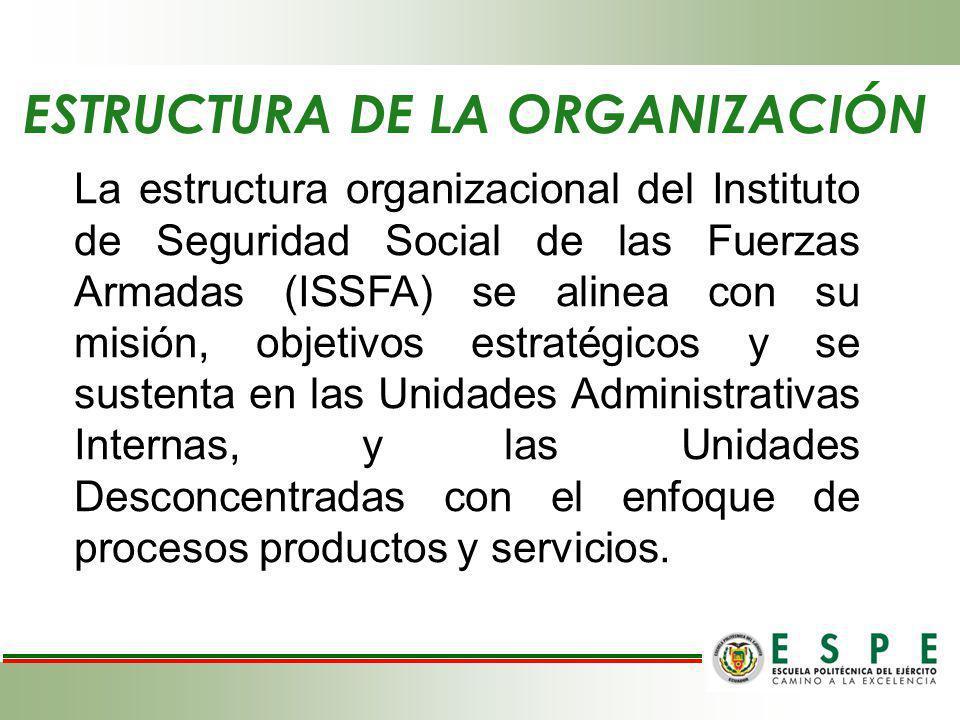 ESTRUCTURA DE LA ORGANIZACIÓN La estructura organizacional del Instituto de Seguridad Social de las Fuerzas Armadas (ISSFA) se alinea con su misión, o
