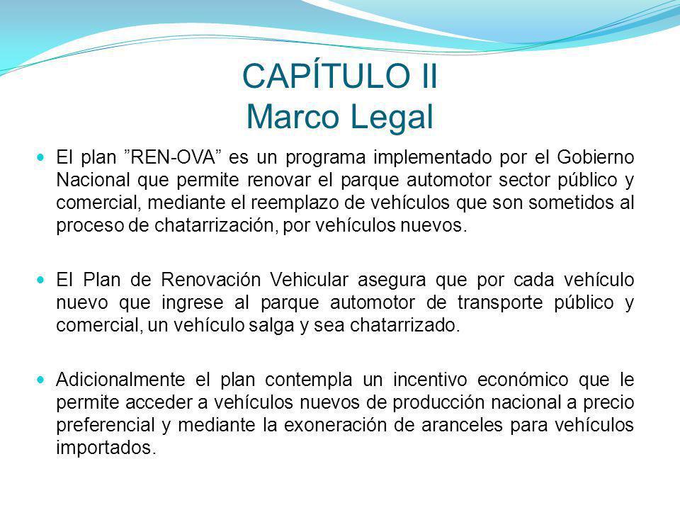 CAPÍTULO II Marco Legal El plan REN-OVA es un programa implementado por el Gobierno Nacional que permite renovar el parque automotor sector público y