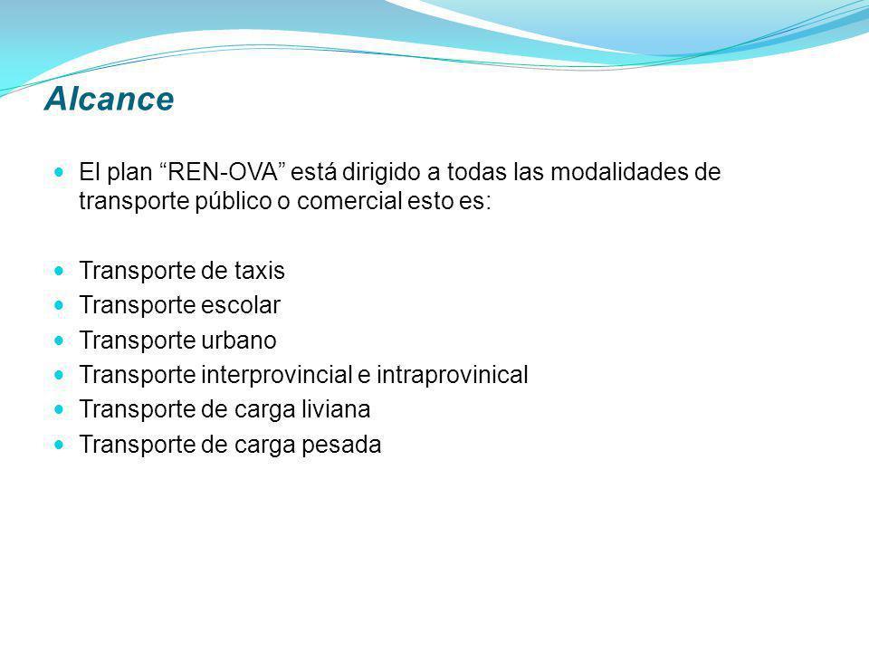 Alcance El plan REN-OVA está dirigido a todas las modalidades de transporte público o comercial esto es: Transporte de taxis Transporte escolar Transp
