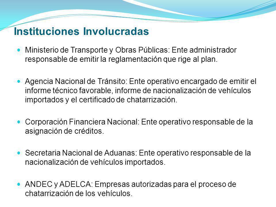 Instituciones Involucradas Ministerio de Transporte y Obras Públicas: Ente administrador responsable de emitir la reglamentación que rige al plan. Age