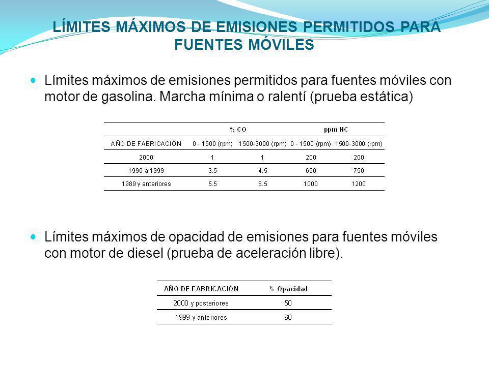LÍMITES MÁXIMOS DE EMISIONES PERMITIDOS PARA FUENTES MÓVILES Límites máximos de emisiones permitidos para fuentes móviles con motor de gasolina. March