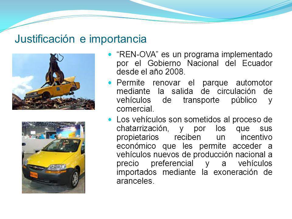 Justificación e importancia REN-OVA es un programa implementado por el Gobierno Nacional del Ecuador desde el año 2008. Permite renovar el parque auto