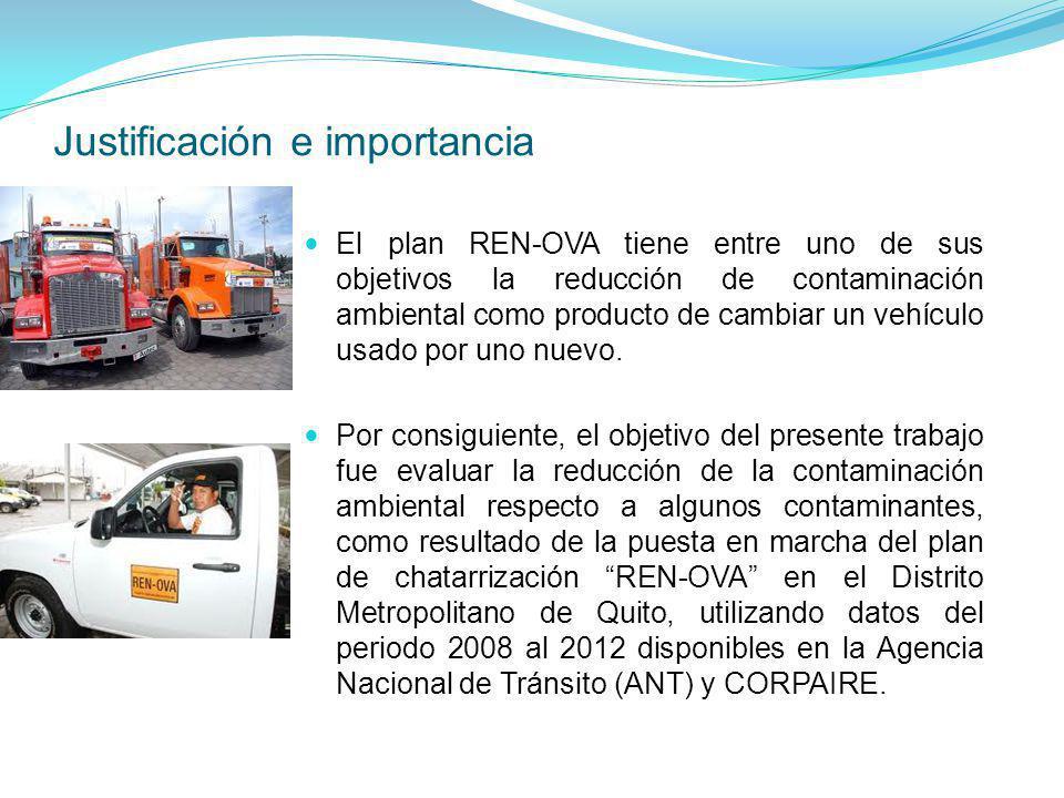 Objetivos Objetivo General Evaluar la reducción en la emisión de contaminantes del aire como resultado de la implementación del plan de chatarrización REN-OVA en el Distrito Metropolitano de Quito.