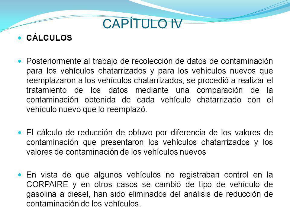 CAPÍTULO IV CÁLCULOS Posteriormente al trabajo de recolección de datos de contaminación para los vehículos chatarrizados y para los vehículos nuevos q