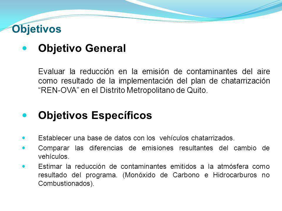 Objetivos Objetivo General Evaluar la reducción en la emisión de contaminantes del aire como resultado de la implementación del plan de chatarrización