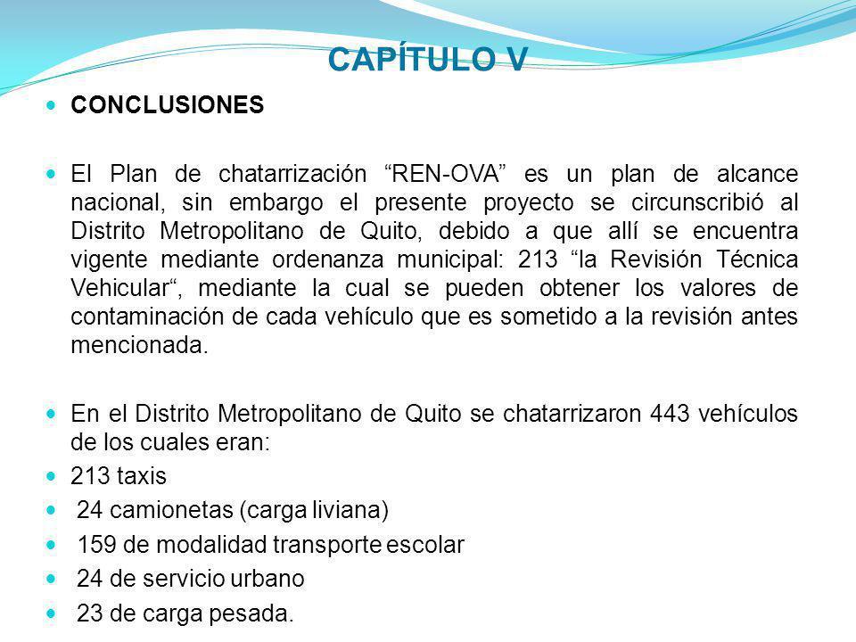 CAPÍTULO V CONCLUSIONES El Plan de chatarrización REN-OVA es un plan de alcance nacional, sin embargo el presente proyecto se circunscribió al Distrit
