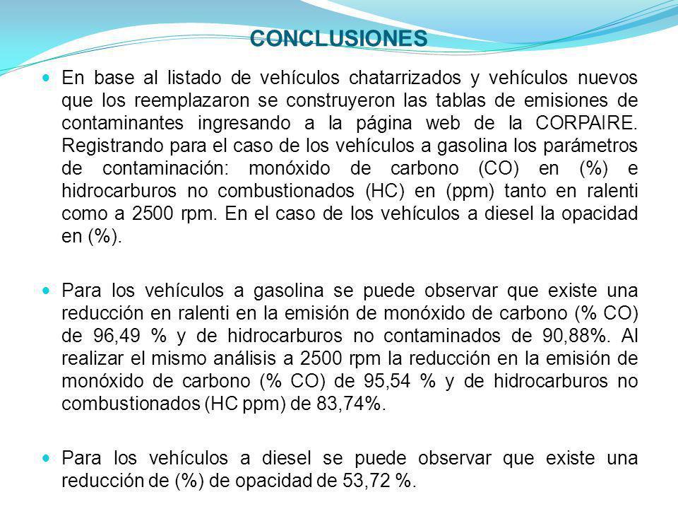 CONCLUSIONES En base al listado de vehículos chatarrizados y vehículos nuevos que los reemplazaron se construyeron las tablas de emisiones de contamin
