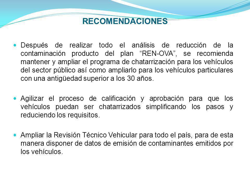 RECOMENDACIONES Después de realizar todo el análisis de reducción de la contaminación producto del plan REN-OVA, se recomienda mantener y ampliar el p