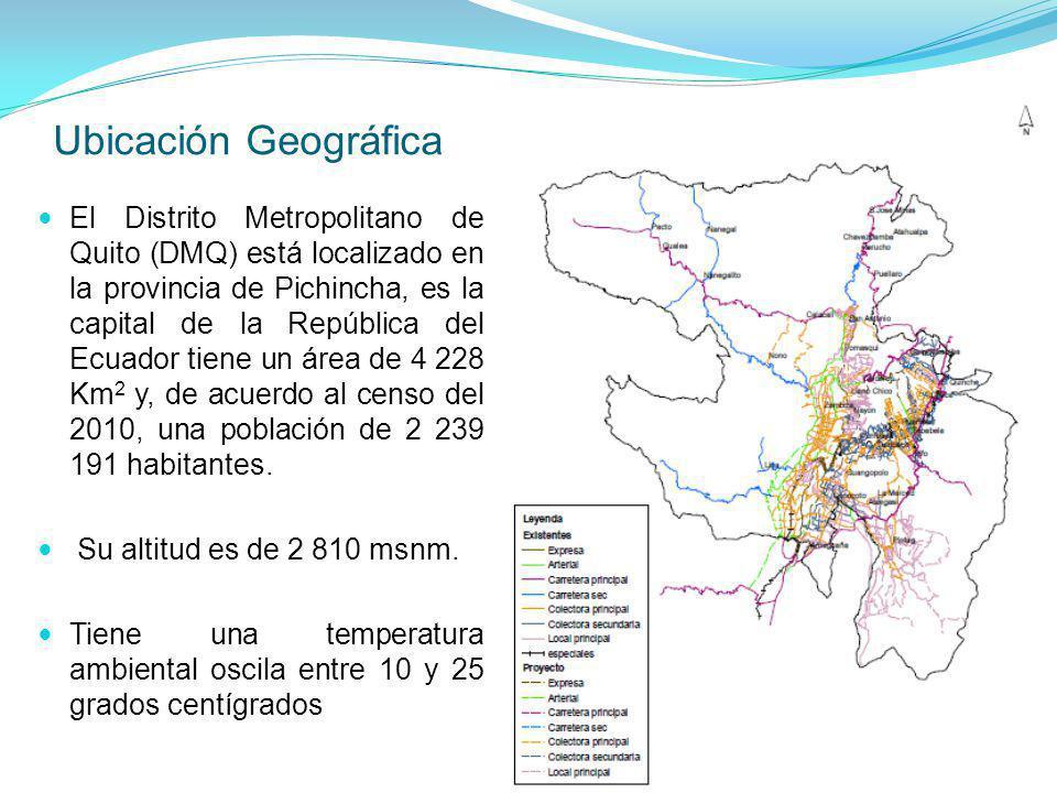 Ubicación Geográfica El Distrito Metropolitano de Quito (DMQ) está localizado en la provincia de Pichincha, es la capital de la República del Ecuador