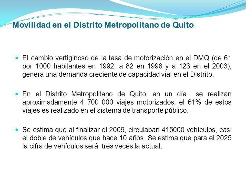 Movilidad en el Distrito Metropolitano de Quito El cambio vertiginoso de la tasa de motorización en el DMQ (de 61 por 1000 habitantes en 1992, a 82 en