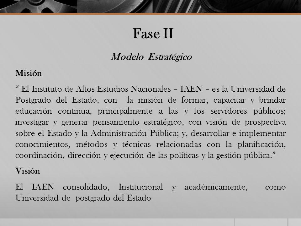 Fase II Modelo Estratégico Misión El Instituto de Altos Estudios Nacionales – IAEN – es la Universidad de Postgrado del Estado, con la misión de forma