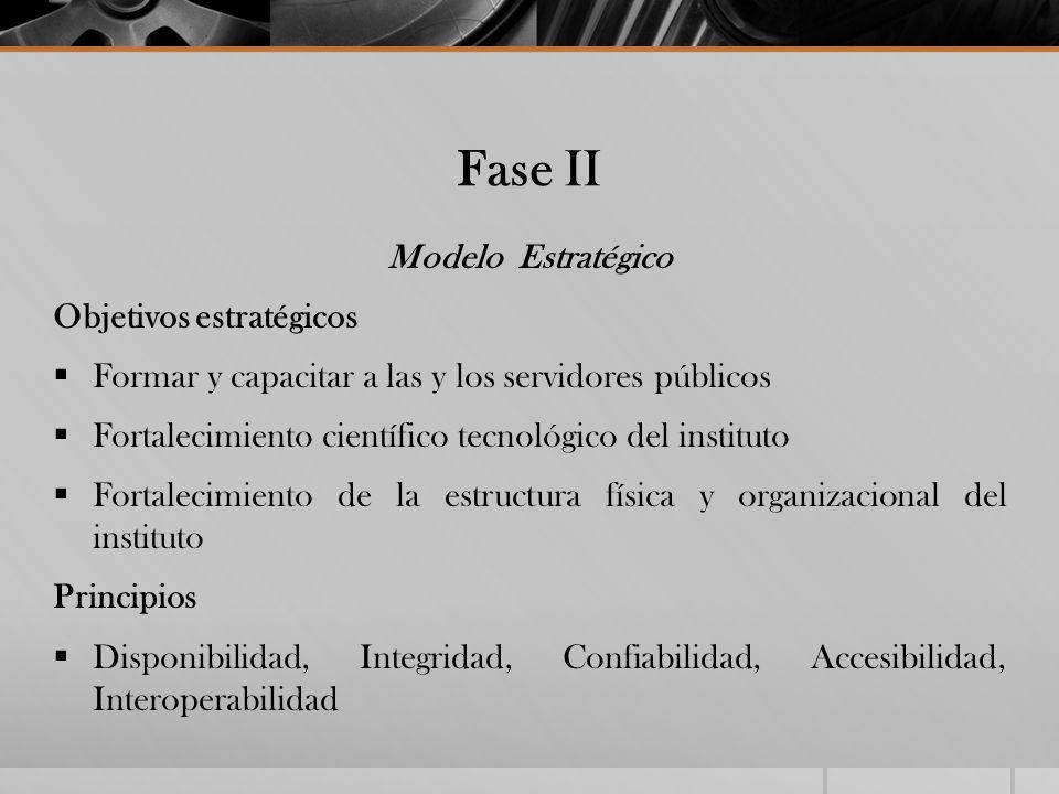 Fase II Modelo Estratégico Objetivos estratégicos Formar y capacitar a las y los servidores públicos Fortalecimiento científico tecnológico del instit