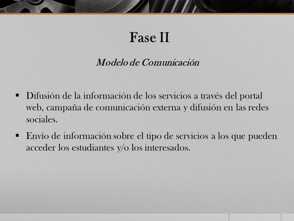Fase II Modelo de Comunicación Difusión de la información de los servicios a través del portal web, campaña de comunicación externa y difusión en las