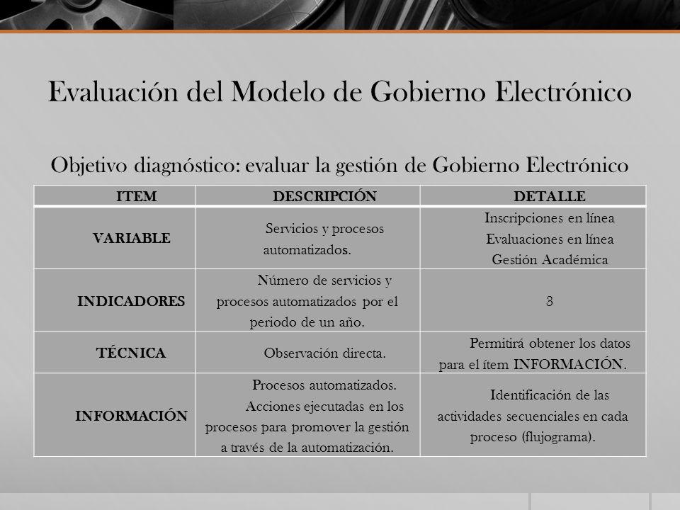 Evaluación del Modelo de Gobierno Electrónico Objetivo diagnóstico: evaluar la gestión de Gobierno Electrónico ITEMDESCRIPCIÓNDETALLE VARIABLE Servici