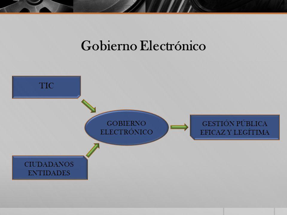 Gobierno Electrónico GOBIERNO ELECTRÓNICO CIUDADANOS ENTIDADES TIC GESTIÓN PÚBLICA EFICAZ Y LEGÍTIMA