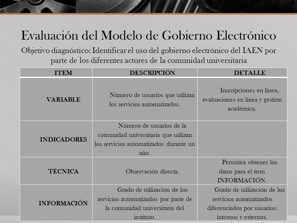 Evaluación del Modelo de Gobierno Electrónico Objetivo diagnóstico: Identificar el uso del gobierno electrónico del IAEN por parte de los diferentes a