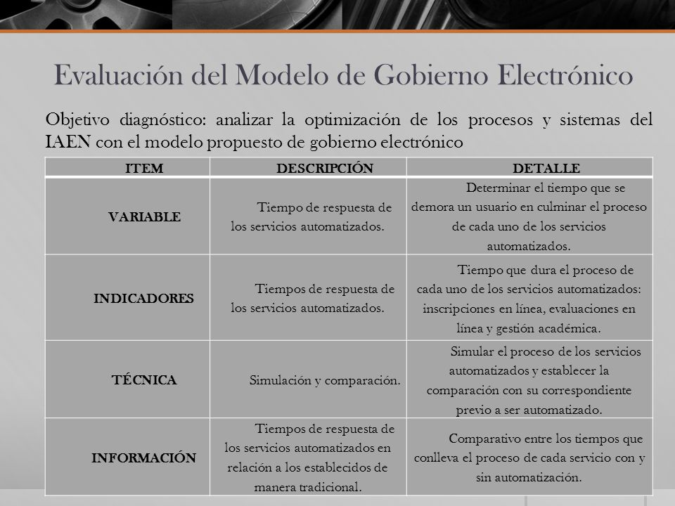 Evaluación del Modelo de Gobierno Electrónico Objetivo diagnóstico: analizar la optimización de los procesos y sistemas del IAEN con el modelo propues
