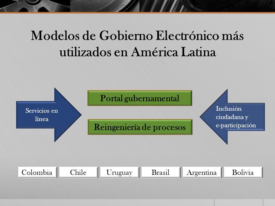 Modelos de Gobierno Electrónico más utilizados en América Latina Portal gubernamental Reingeniería de procesos Servicios en línea Inclusión ciudadana
