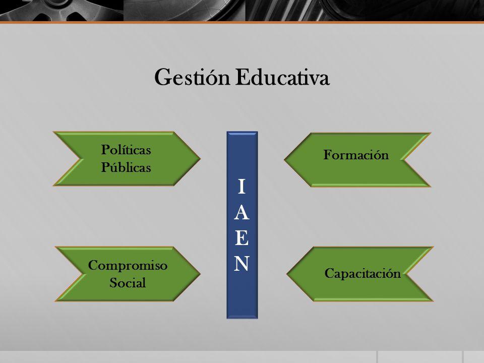 Gestión Educativa IAENIAEN Políticas Públicas Compromiso Social Capacitación Formación