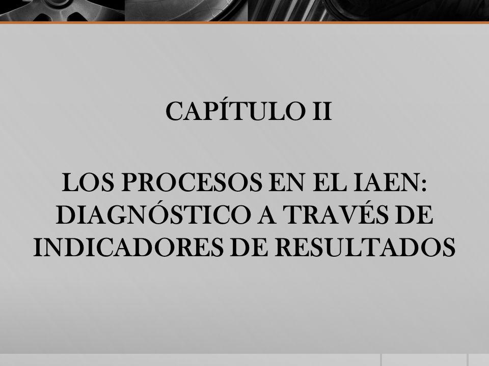 CAPÍTULO II LOS PROCESOS EN EL IAEN: DIAGNÓSTICO A TRAVÉS DE INDICADORES DE RESULTADOS