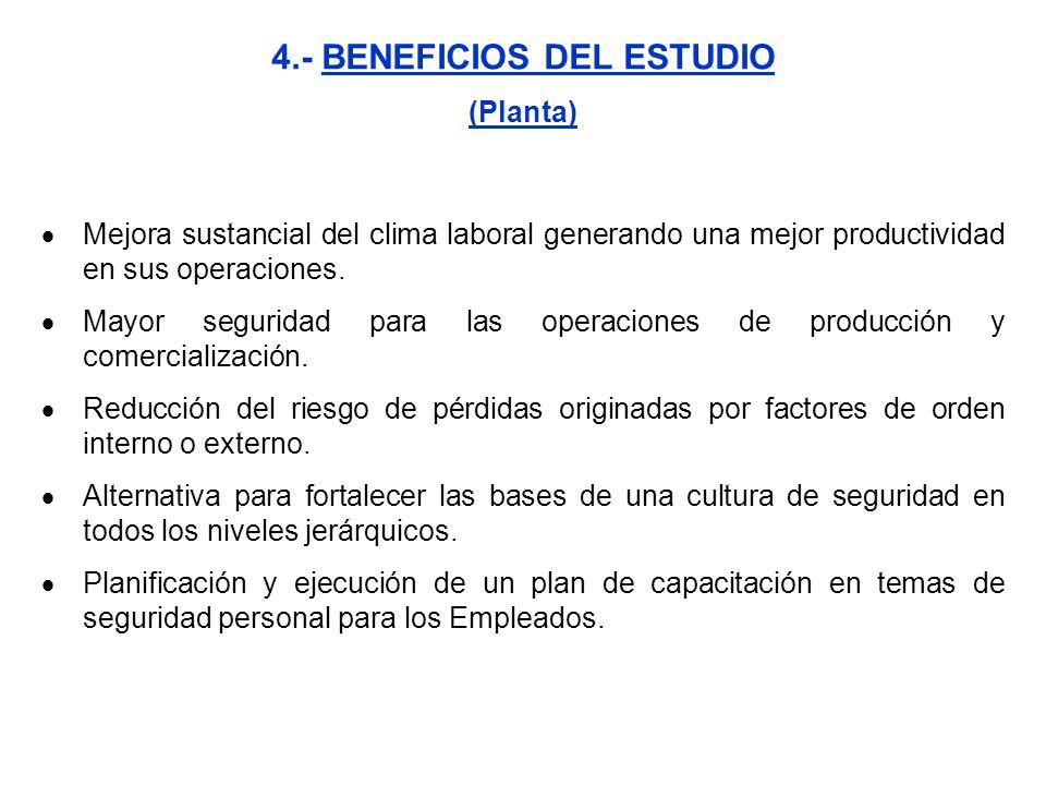 4.- BENEFICIOS DEL ESTUDIO (Planta) Mejora sustancial del clima laboral generando una mejor productividad en sus operaciones.