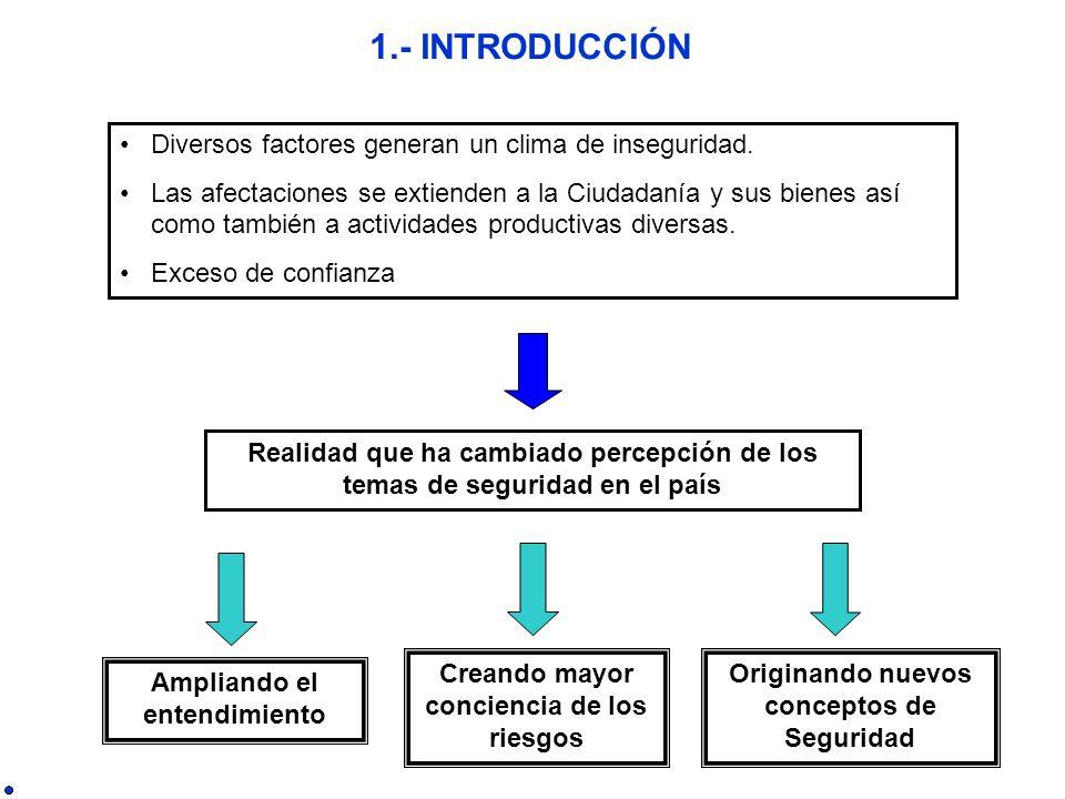 1.- INTRODUCCIÓN Diversos factores generan un clima de inseguridad.