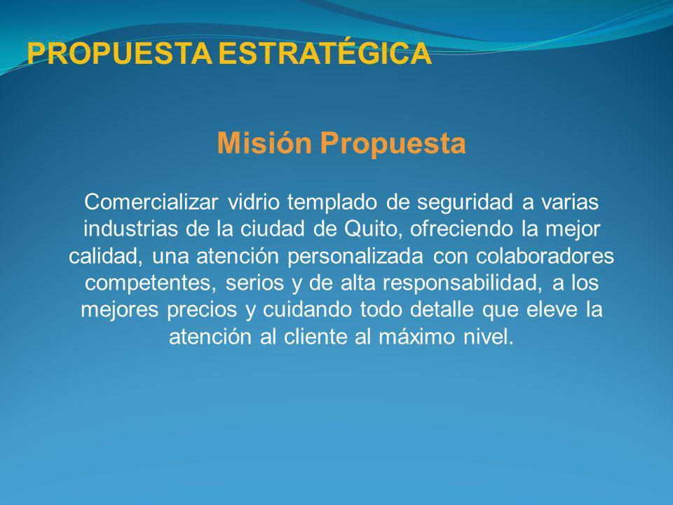 Misión Propuesta Comercializar vidrio templado de seguridad a varias industrias de la ciudad de Quito, ofreciendo la mejor calidad, una atención perso