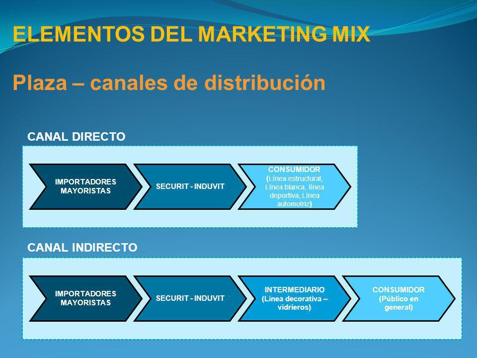 ELEMENTOS DEL MARKETING MIX Plaza – canales de distribución IMPORTADORES MAYORISTAS SECURIT - INDUVIT CONSUMIDOR ( Línea estructural, Línea blanca, lí