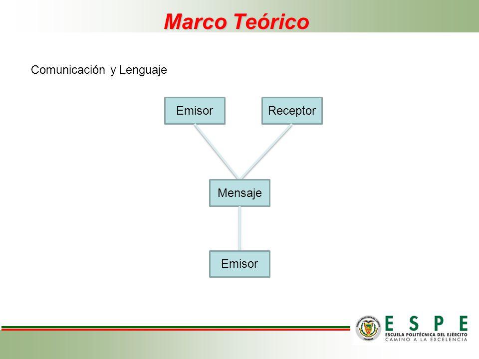 Marco Teórico EmisorReceptor Mensaje Emisor Comunicación y Lenguaje
