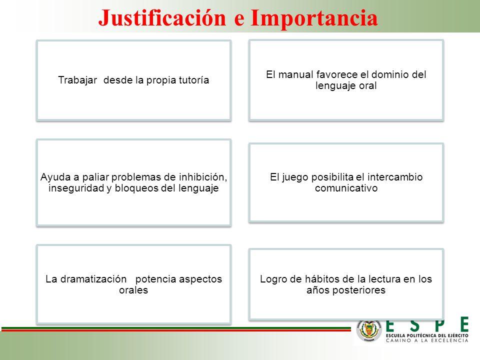 Justificación e Importancia Trabajar desde la propia tutoría El manual favorece el dominio del lenguaje oral Ayuda a paliar problemas de inhibición, i