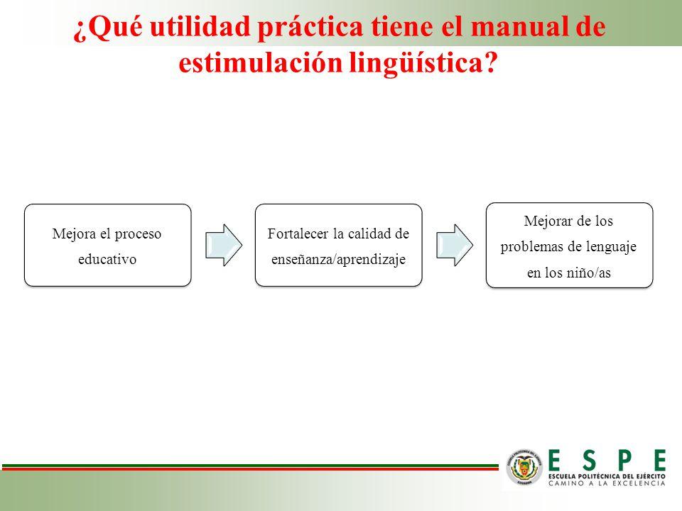 ¿Qué utilidad práctica tiene el manual de estimulación lingüística? Mejora el proceso educativo Fortalecer la calidad de enseñanza/aprendizaje Mejorar