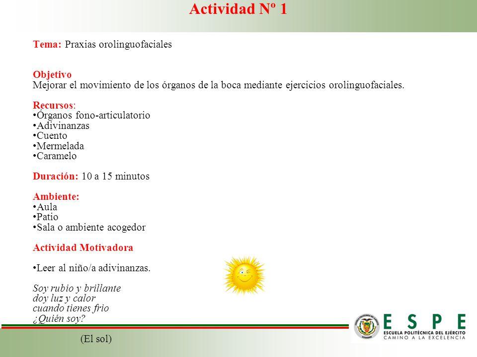 Actividad Nº 1 Tema: Praxias orolinguofaciales Objetivo Mejorar el movimiento de los órganos de la boca mediante ejercicios orolinguofaciales. Recurso
