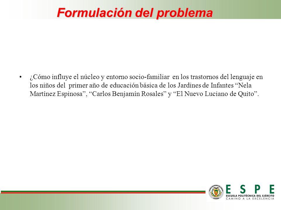 Delimitación del problema La investigación se realizó en los Jardines de Infantes Nela Martínez Espinosa, Carlos Benjamín Rosales y El Nuevo Luciano de Quito, ubicados en la parroquia Eloy Alfaro, en la ciudad de Quito, Provincia Pichincha.