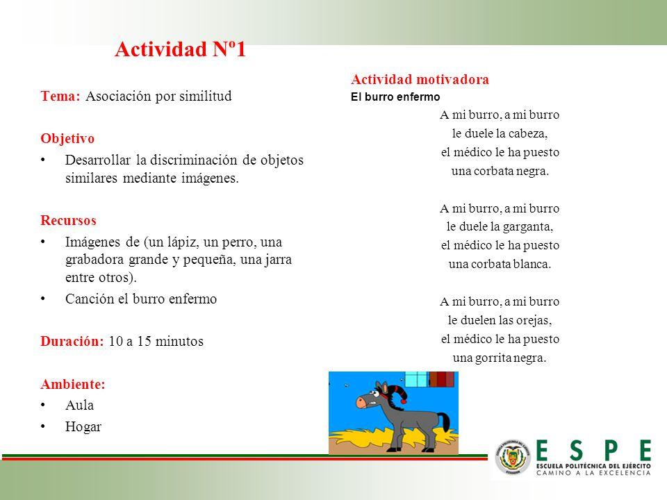 Actividad Nº1 Tema: Asociación por similitud Objetivo Desarrollar la discriminación de objetos similares mediante imágenes. Recursos Imágenes de (un l