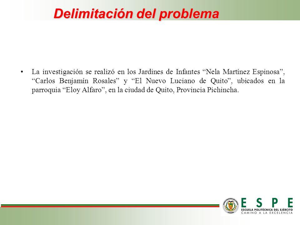 Delimitación del problema La investigación se realizó en los Jardines de Infantes Nela Martínez Espinosa, Carlos Benjamín Rosales y El Nuevo Luciano d