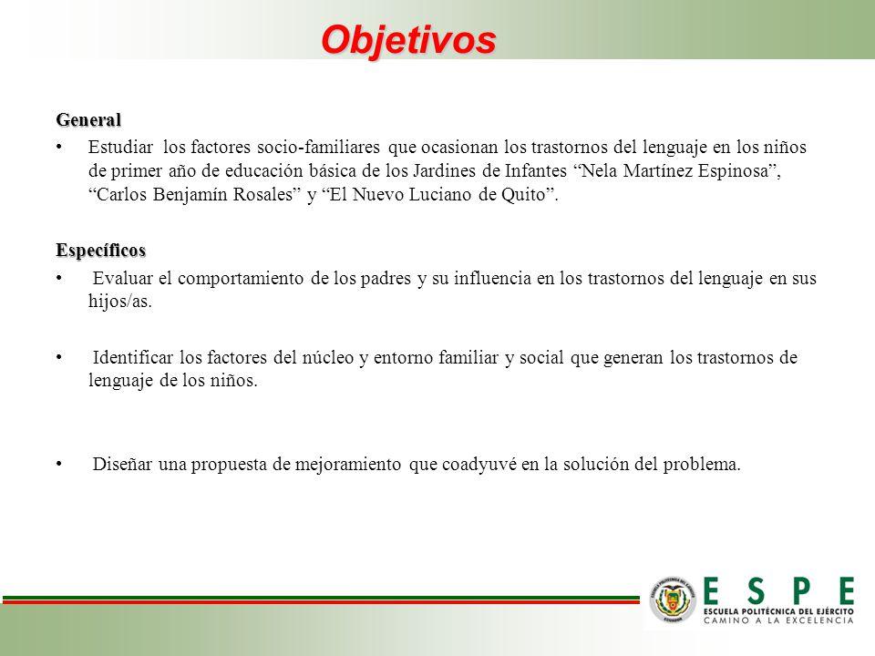Objetivos General Estudiar los factores socio-familiares que ocasionan los trastornos del lenguaje en los niños de primer año de educación básica de l