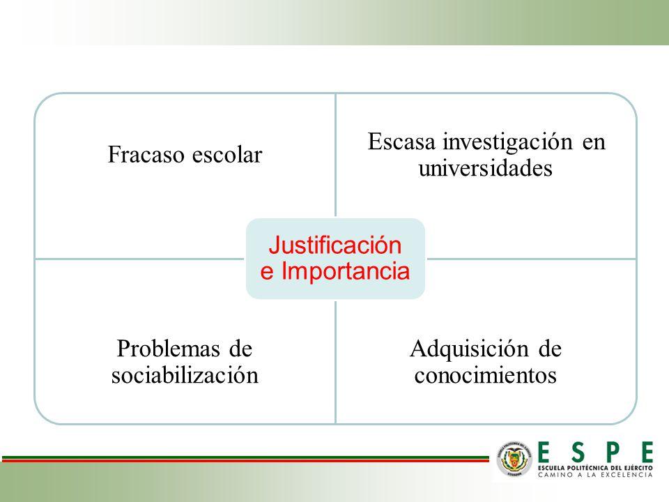 Fracaso escolar Escasa investigación en universidades Problemas de sociabilización Adquisición de conocimientos Justificación e Importancia