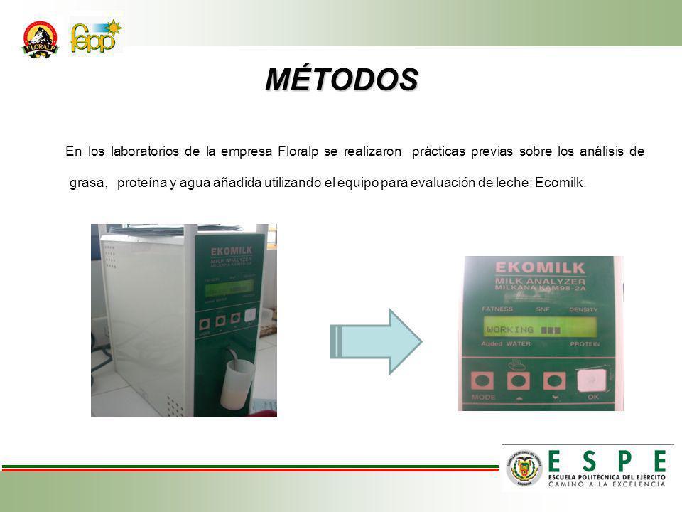 MÉTODOS En los laboratorios de la empresa Floralp se realizaron prácticas previas sobre los análisis de grasa, proteína y agua añadida utilizando el equipo para evaluación de leche: Ecomilk.