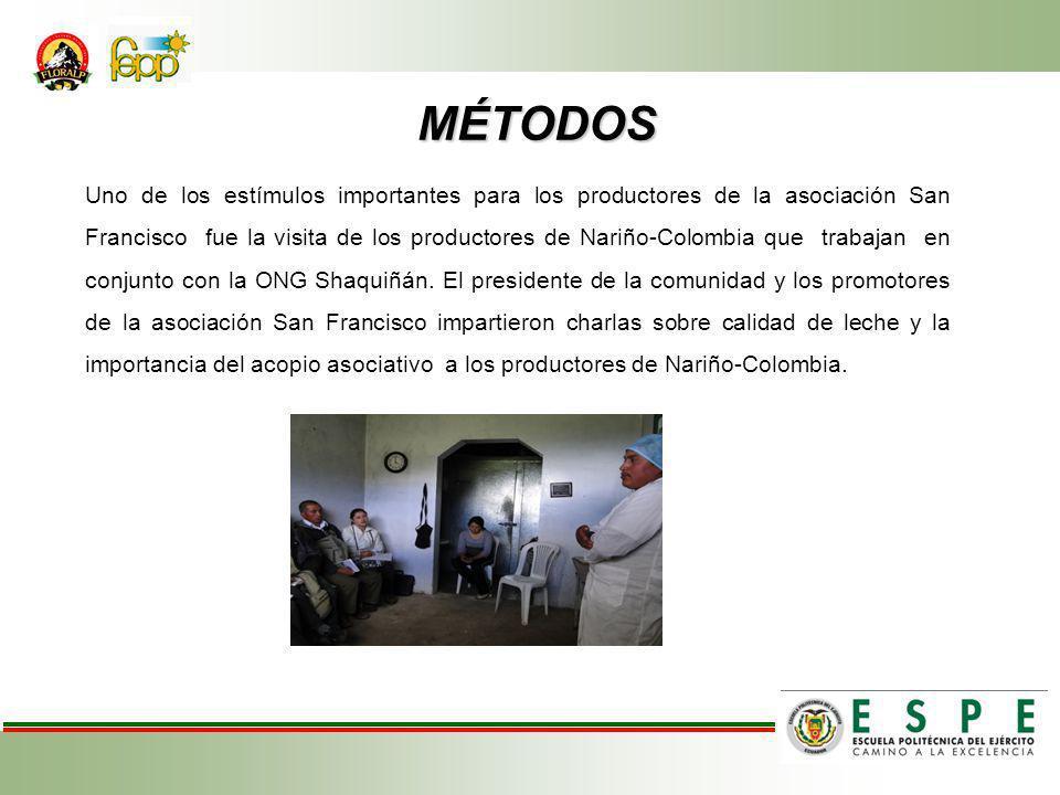MÉTODOS MÉTODOS Uno de los estímulos importantes para los productores de la asociación San Francisco fue la visita de los productores de Nariño-Colombia que trabajan en conjunto con la ONG Shaquiñán.