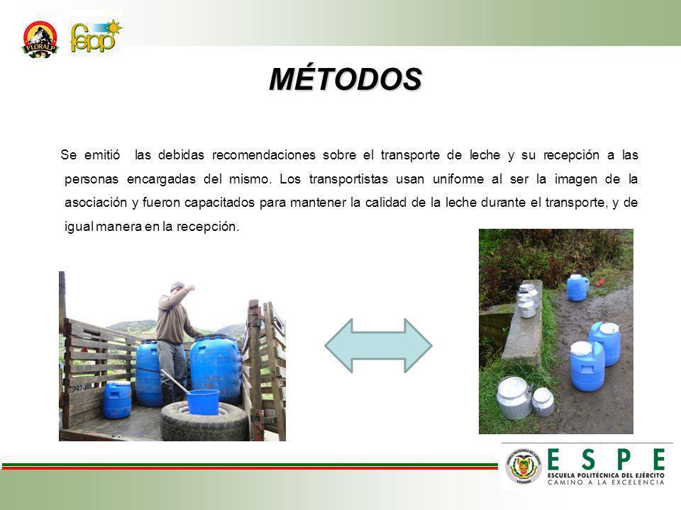 MÉTODOS MÉTODOS Se emitió las debidas recomendaciones sobre el transporte de leche y su recepción a las personas encargadas del mismo.