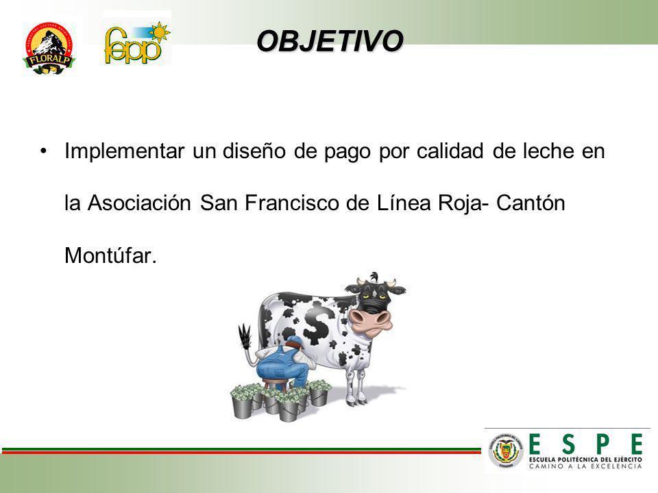 MÉTODOS MÉTODOS Mediante revisión bibliográfica se elaboró un manual de buenas prácticas de ordeño como una herramienta que ayudó a los productores de la Asociación San Francisco a producir una leche de calidad.