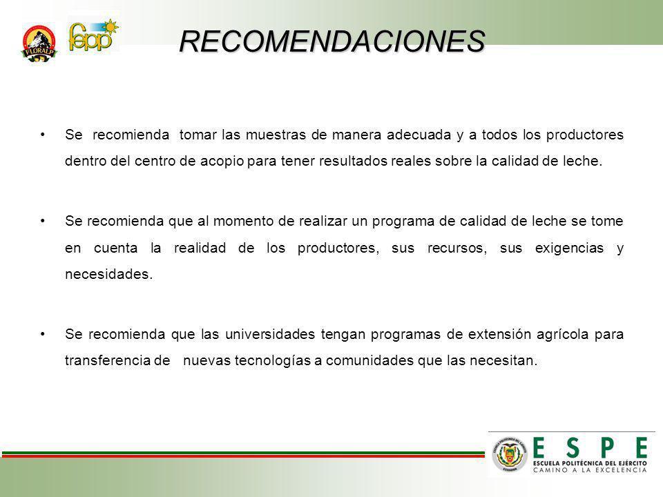 RECOMENDACIONES RECOMENDACIONES Se recomienda tomar las muestras de manera adecuada y a todos los productores dentro del centro de acopio para tener resultados reales sobre la calidad de leche.